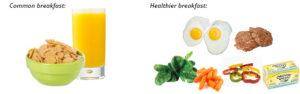 hiddensugarsimages_breakfast